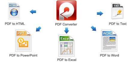 AnyBizSoft 5-in-1 PDF Converter - Free License Giveaway 1
