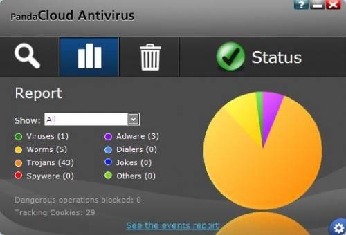 Download Panda Cloud Antivirus Pro Edition for Free 1